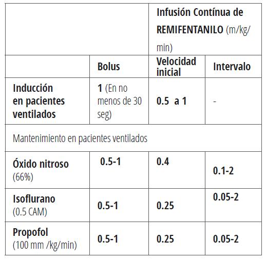 compare levitra and viagra